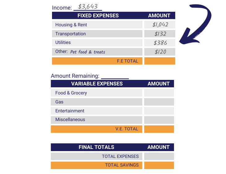 Budget sheet step three: fixed expenses cost