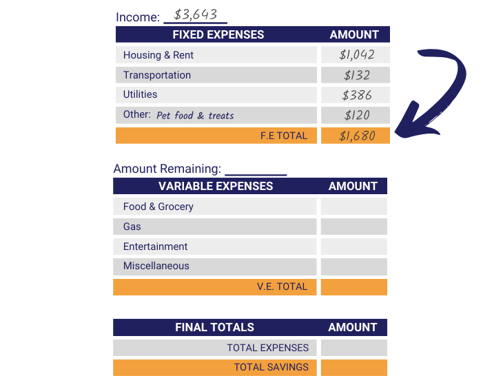 Budget sheet step four: total fixed expenses cost