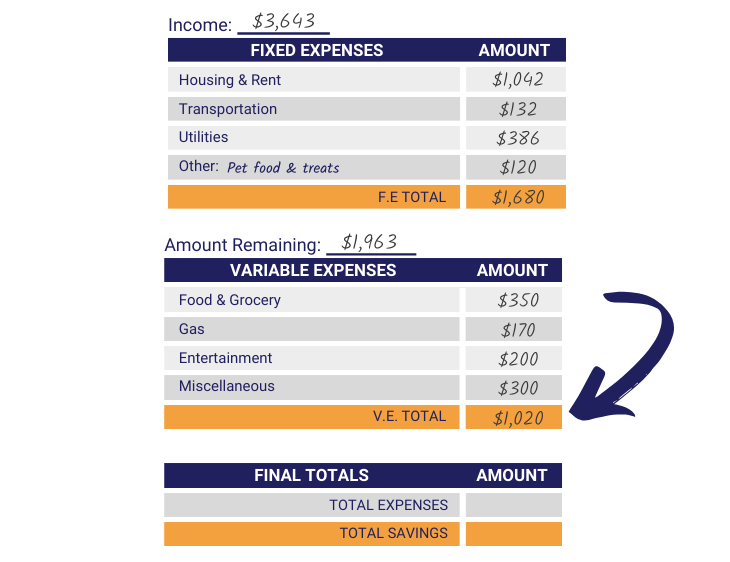 Budget sheet step eight: total variable expenses cost