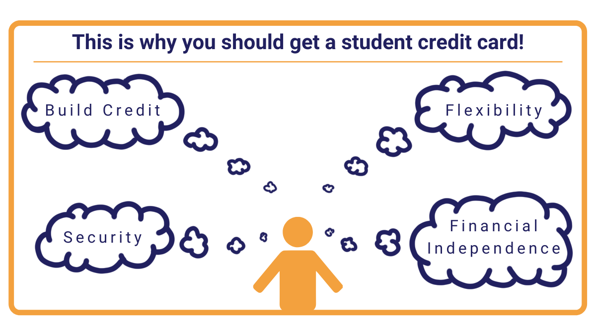 This is why you should get a credit card! Build credit, Flexibility, Security, and Financial Independence.