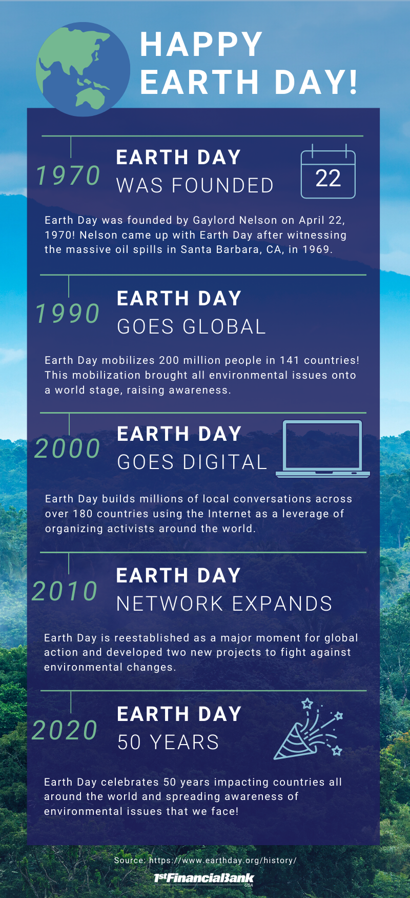 Happy Earth Day Infographic for 50th Year Anniversary of Earth Day from 1st Financial Bank USA