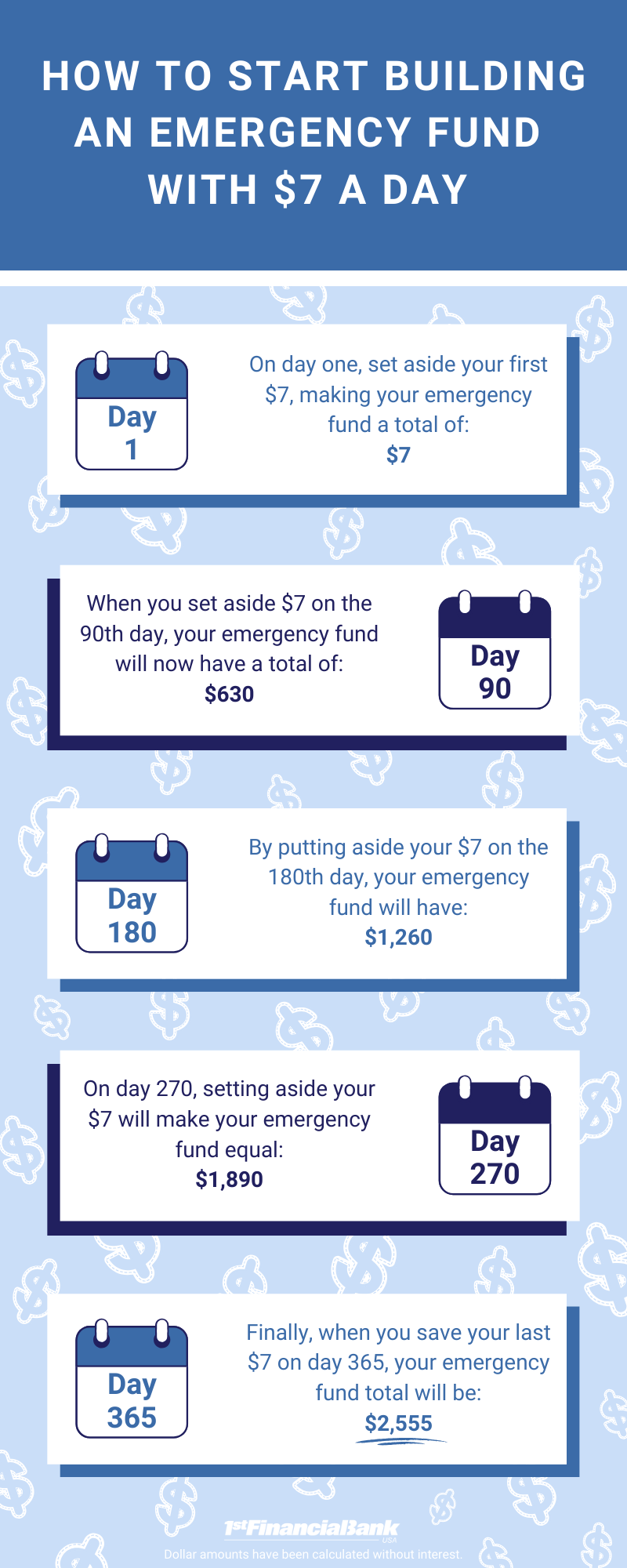 How To Start Building An Emergency Fund With $7 A Day infographic by 1st Financial Bank USA (1FBUSA)