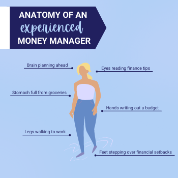 Anatomy of a Money Manager