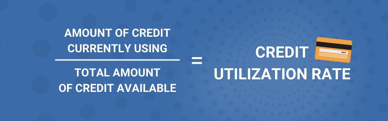 credit utilization rate equation